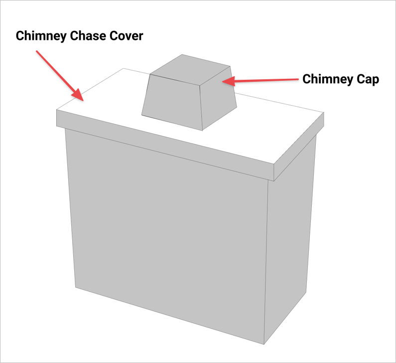 Chimney Chase Cover and Chimney Cap